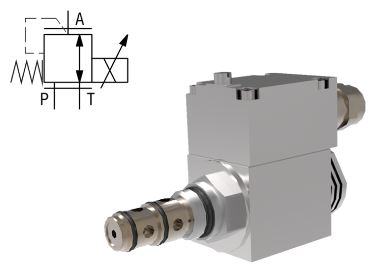 Proportional Pressure Control Valves, Reducing - Relieving, Direct Acting