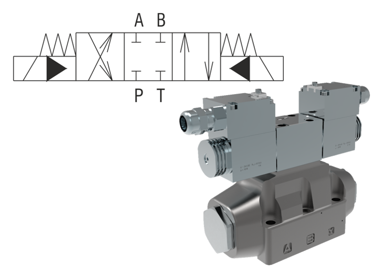 4/2 and 4/3 Directional Control Valves, Internally and Externally Pilot Operated