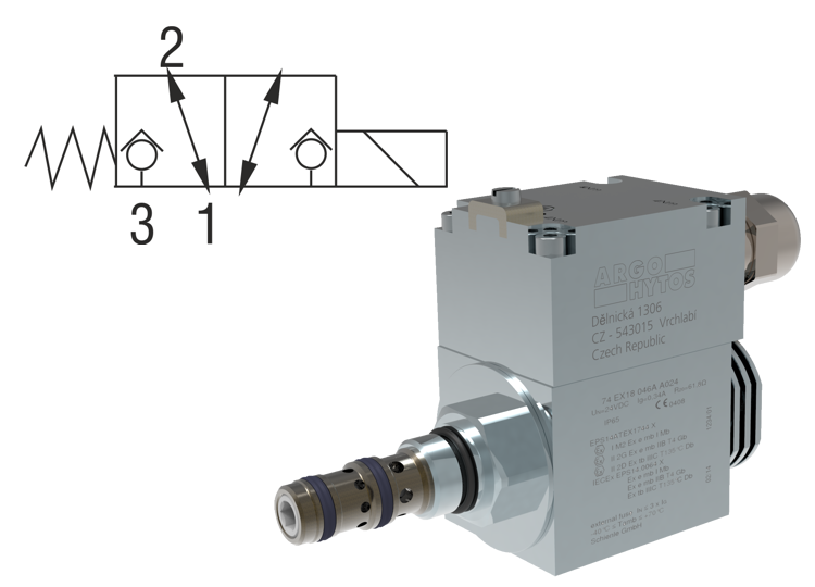 3/2  Directional Valves, Solenoid Operated, Poppet Type, Direct Acting