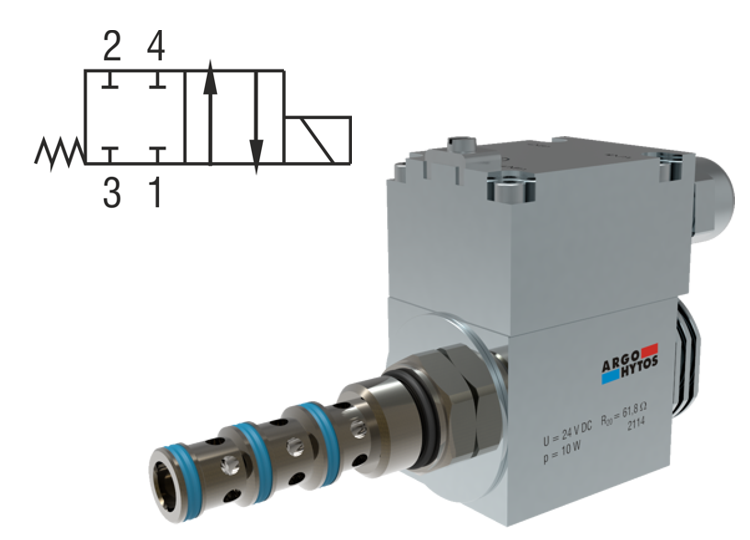 4/2 Directional Valve, Solenoid Operated, Spool Type, Direct-Acting