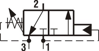 Sequence Valves