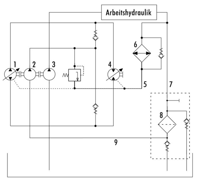 Energieeffizienz & Integration: Rücklauf-Saugfilter   ARGO-HYTOS